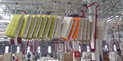 tekstil sanayi konveyörleri